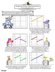 Comparing Integer Representations 2