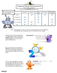 Comparing Integer Representations 3