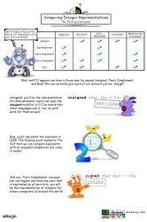 integer-representations-4-comparing-poster.pdf